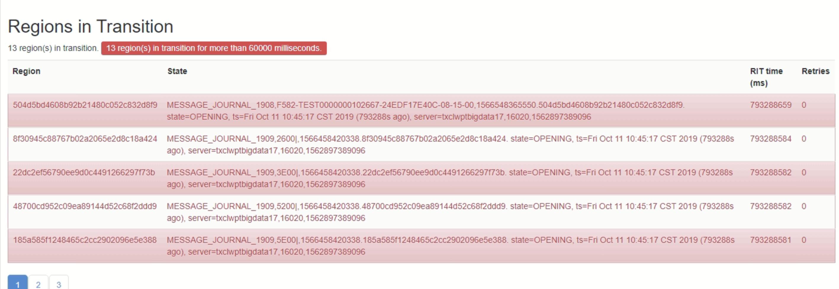 HBase 2.0.0 META 数据修复工具-阿里云开发者社区